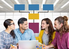 Group meeting with mind map and computer Stock Photography