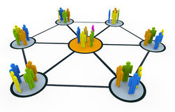 Group network Stock Photography
