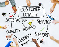 Group of People and Customer Loyalty Concepts Royalty Free Stock Photography