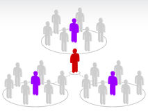Group people with leader Stock Photography