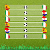 Group stage of football Royalty Free Stock Images