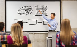 Group of students and happy teacher at white board Stock Photos