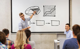 Group of students and teacher at white board Stock Photos