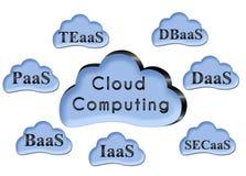 Groupe de calcul de nuages de nuage Photographie stock