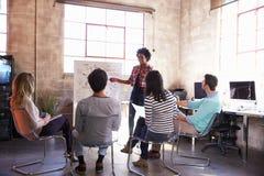 Groupe de concepteurs ayant la session de séance de réflexion dans le bureau image stock
