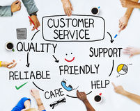 Groupe de personnes concepts et de service client