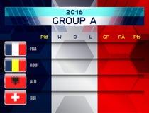Groupe européen A du football Images stock