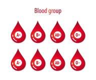 Groupe sanguin Groupe sanguin Photographie stock libre de droits