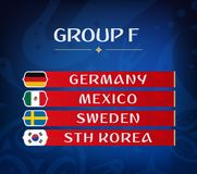 Groupes de championnat du football Ensemble de drapeaux nationaux Résultat d'aspiration Tournoi du monde du football groupe F Image stock