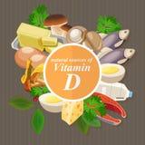 Groupes de fruits, de légumes, de viande, de poissons sains et de laitages contenant les vitamines spécifiques Vitamine D illustration stock