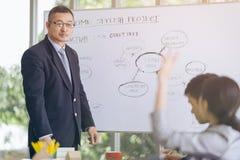 Groupez les gens d'affaires asiatiques avec le fonctionnement et le brainst occasionnels de costume Photographie stock
