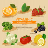 Groups of healthy fruit, vegetables, meat, fish and dairy products containing specific vitamins. Vitamin C.