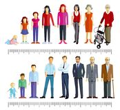 Groups of men and women. Colorful illustration of two groups of men and women from babies,  through childhood, teenage years, middle-age  to elderly, white Royalty Free Stock Photography