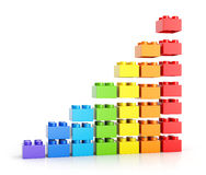 Grouth diagram made of toy blocks Stock Images