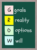 GROW acronym. Meaning goals, reality, options, will written on a blackboard in white chalk with big colorful sticky notes stock images