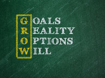 Grow acronym. The acronym GROW, goals, reality, Options, Will,  on a green  chalkboard Stock Images