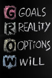 GROW acronym written with chalk Royalty Free Stock Image