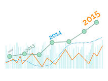 Grow up graph 2015 year. Vector illustration royalty free illustration