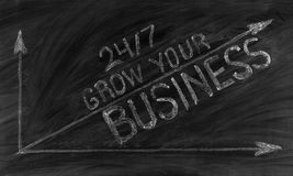 24/7 grow your business written on a used blackboard Royalty Free Stock Images