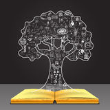 Grow your knowledge concept. Education doodles in the tree shape on open book. Stock Photo