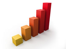 Growing 3D clustered bar chart. Red growing 3D clustered bar chart on white background Royalty Free Stock Photos