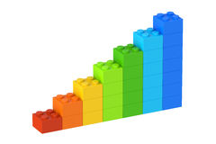 Growing bar chart from color building toy blocks, 3D rendering. On white background royalty free illustration