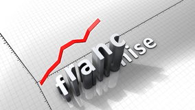 Growing chart graphic animation, Franchise. stock footage
