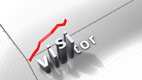 Growing chart graphic animation, Visitor. stock footage