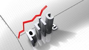 Growing chart, Price.