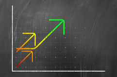 Growing charts on blackboard Royalty Free Stock Image