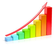 Growing colorful bar chart with red arrow business success conce Stock Images