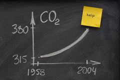 Growing concentration of carbon dioxide Royalty Free Stock Image
