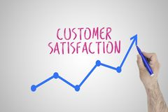 Growing customer satisfaction concept on white board. Businessman draw accelerating line of improving customer satisfaction. Against whiteboard royalty free stock images