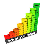 Growing earnings. Your earnings graph growing and going up, white background, green yellow and red color graph Royalty Free Stock Images