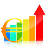 Growing Euro. Colorful growing business graph with euro symbol and red upward arrow Royalty Free Stock Photos