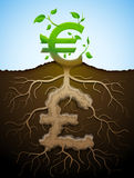 Growing euro sign like plant with leaves and pound like root Stock Images