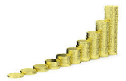 Growing golden dollars coins bar chart. Financial growth and business success creative concept - growing golden bar chart contains of gold dollars coins isolated Stock Photos