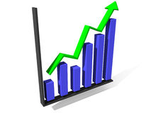 Growing Graph. 3D histogram graph with growing green arrow Royalty Free Stock Photography