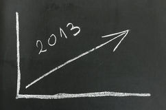 Graph for year 2013 on a black board Royalty Free Stock Photos