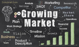 Growing Market Illustration Stock Image