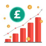 Growing money concept. UK Pound sign with chart, rising arrow and coins. Royalty Free Stock Photography