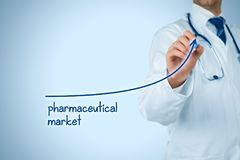 Growing pharmaceutical market Royalty Free Stock Photos
