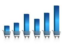 Growing shopping graph Royalty Free Stock Image