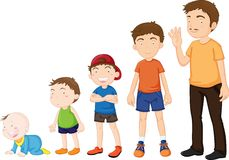 Growing up. Illustration of stages of growing up from baby to man stock illustration
