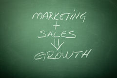 Growth. Business Growth Plan  Concept on Blackboard Royalty Free Stock Photography