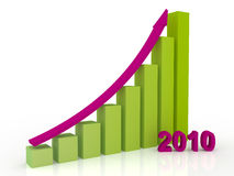 Growth in 2010. Success business growth in 2010 year graphic concept Royalty Free Stock Photography