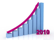 Growth in 2010. Success business growth in 2010 year graphic concept Stock Photos