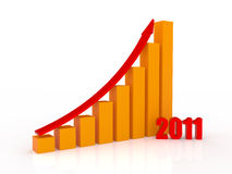 Growth in 2011. Success business growth in 2011 year graphic concept Stock Images