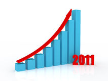 Growth in 2011. Success business growth in 2011 year graphic concept Royalty Free Stock Photo