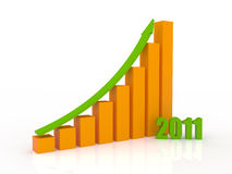 Growth in 2011. Success business growth in 2011 year graphic concept Royalty Free Stock Photography